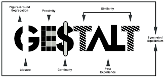 Photo of What is Gestalt Therapy?